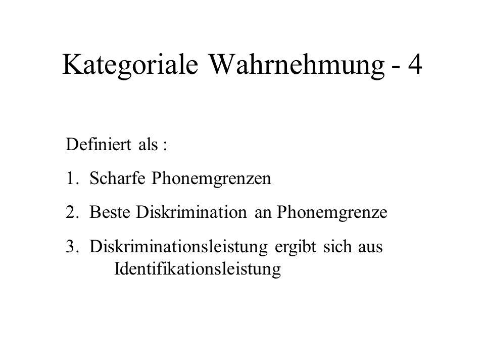 Kategoriale Wahrnehmung - 4