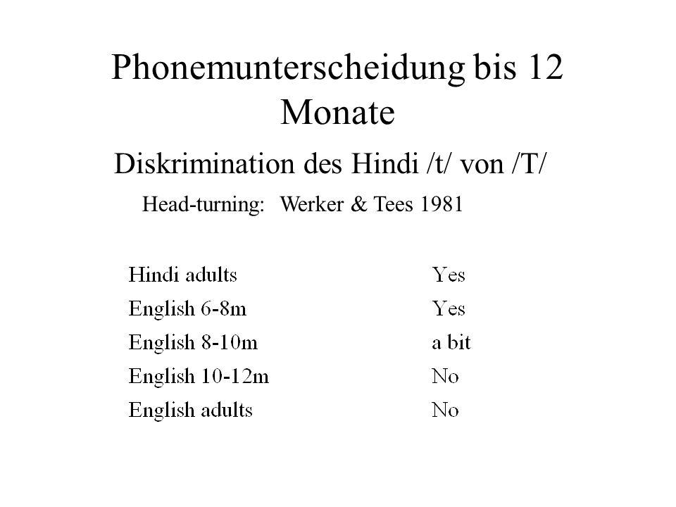 Phonemunterscheidung bis 12 Monate