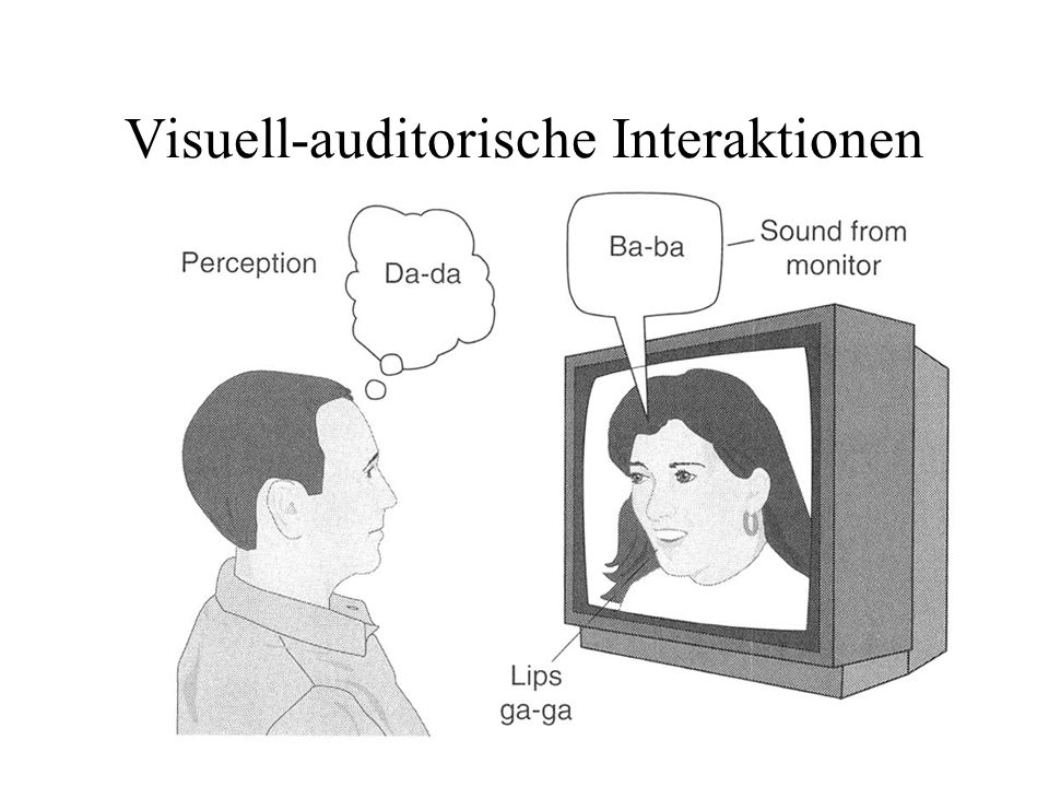 Visuell-auditorische Interaktionen