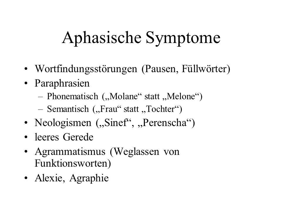 Aphasische Symptome Wortfindungsstörungen (Pausen, Füllwörter)