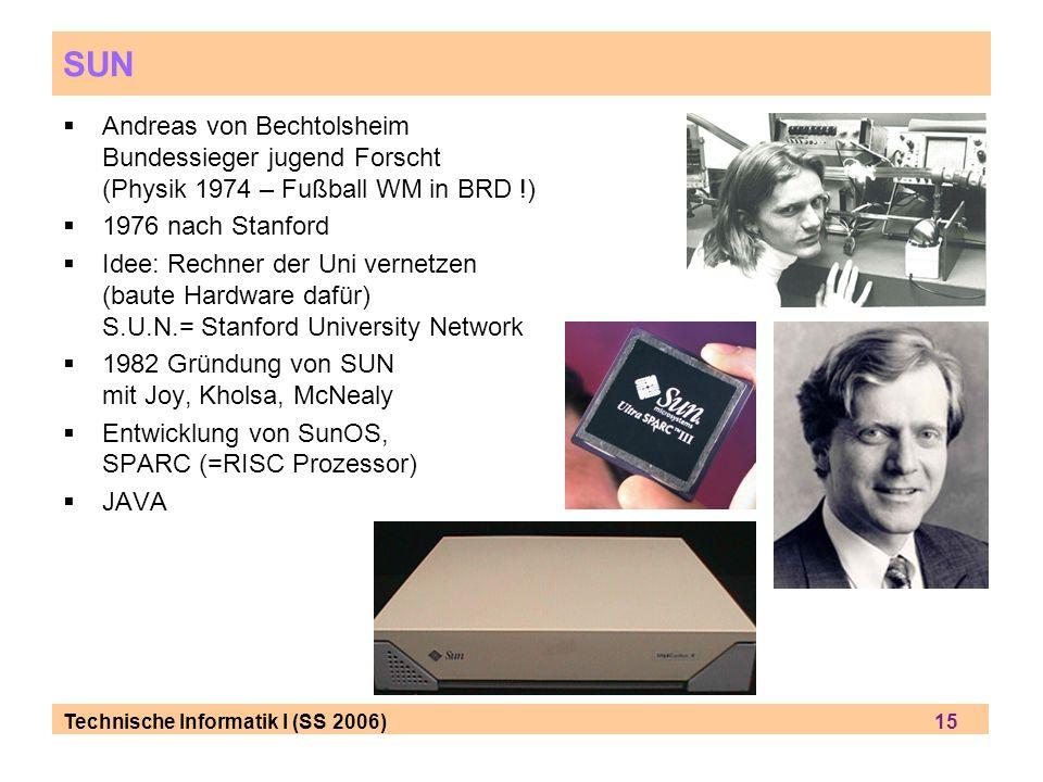 SUN Andreas von Bechtolsheim Bundessieger jugend Forscht (Physik 1974 – Fußball WM in BRD !) 1976 nach Stanford.