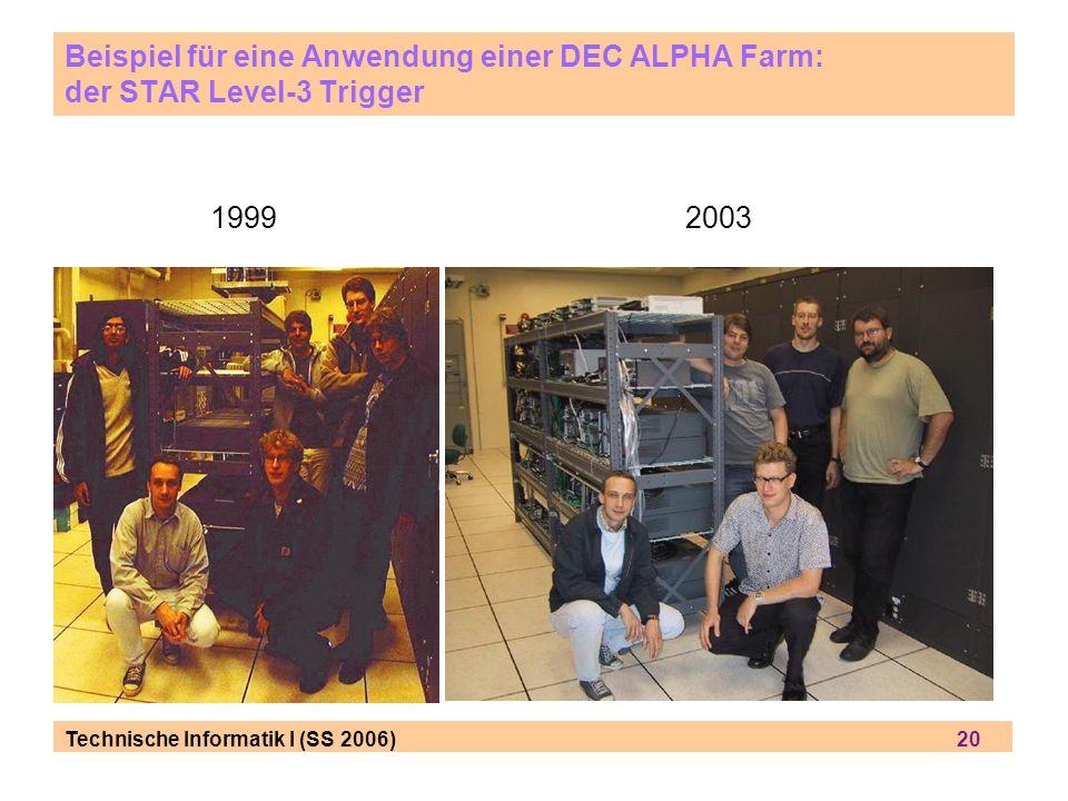 Beispiel für eine Anwendung einer DEC ALPHA Farm: der STAR Level-3 Trigger