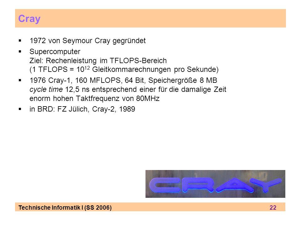 Cray 1972 von Seymour Cray gegründet