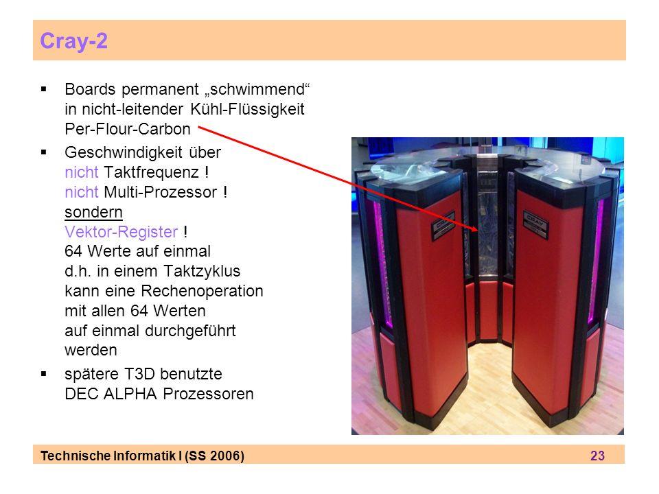 """Cray-2 Boards permanent """"schwimmend in nicht-leitender Kühl-Flüssigkeit Per-Flour-Carbon."""
