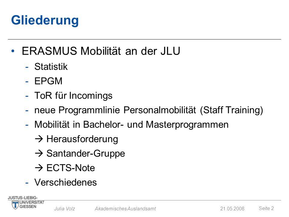 Gliederung ERASMUS Mobilität an der JLU Statistik EPGM