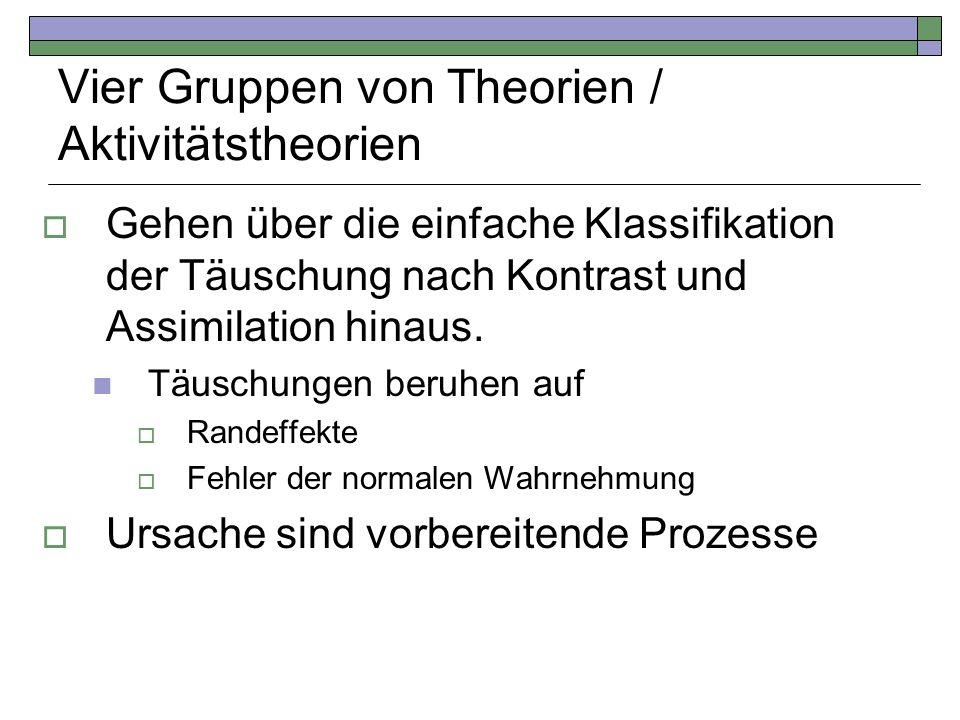 Vier Gruppen von Theorien / Aktivitätstheorien