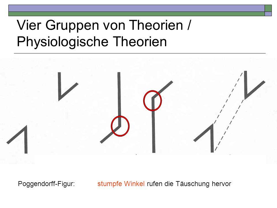 Vier Gruppen von Theorien / Physiologische Theorien