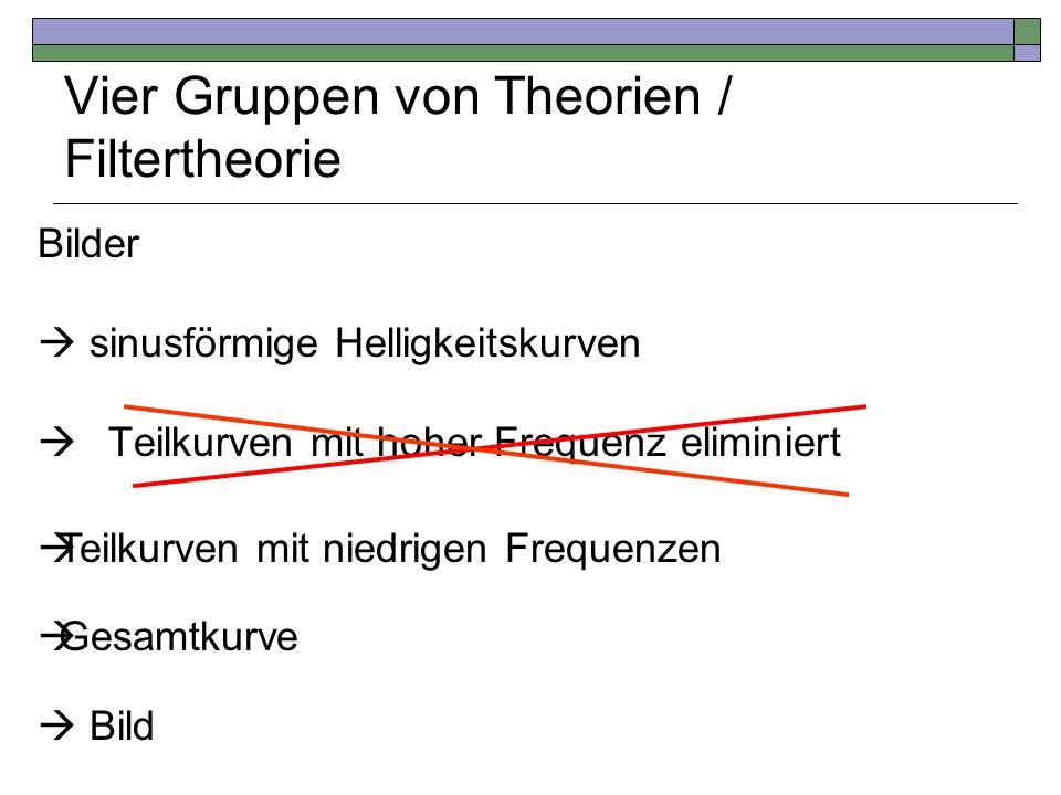 Vier Gruppen von Theorien / Filtertheorie