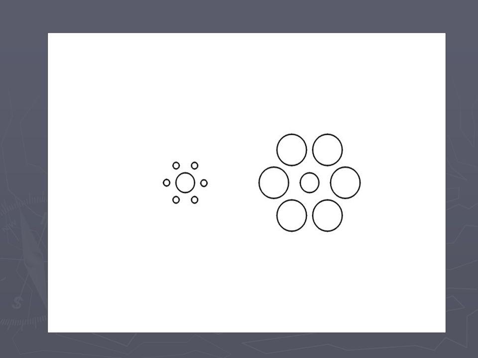 Geometrisch-optische Täuschung von Ebbinghaus, Täuschung bedingt durch die Anordnung der Kreise