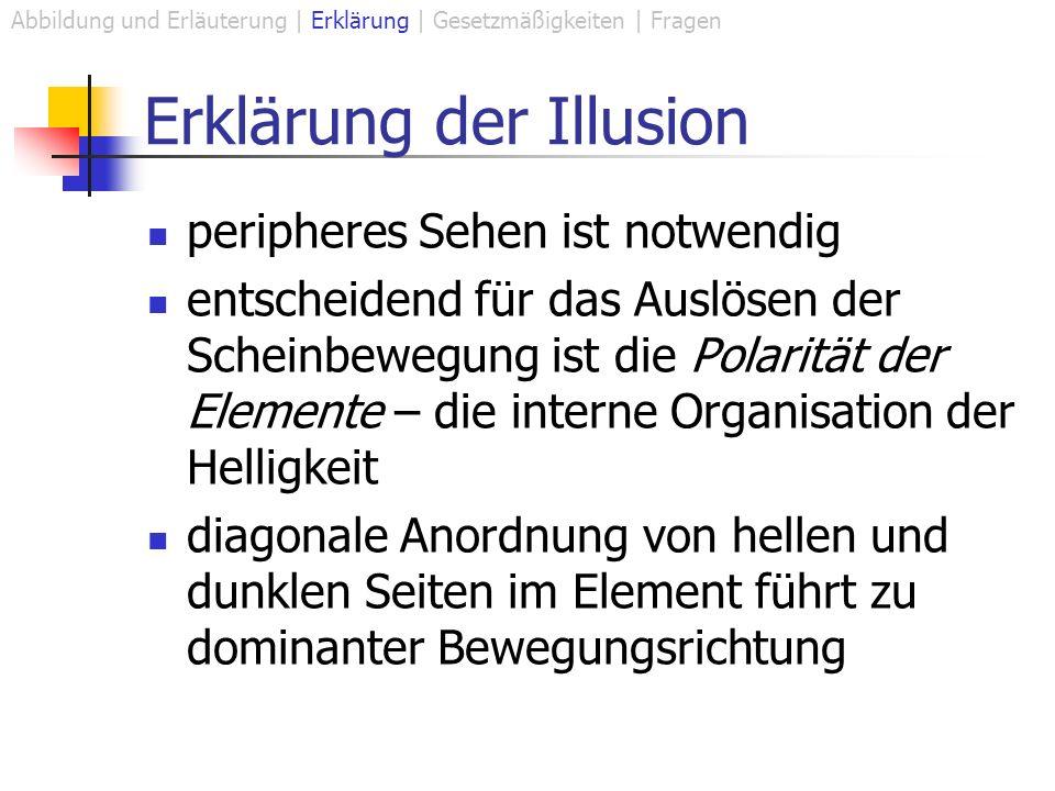 Erklärung der Illusion