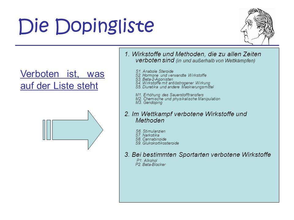 Die Dopingliste Verboten ist, was auf der Liste steht