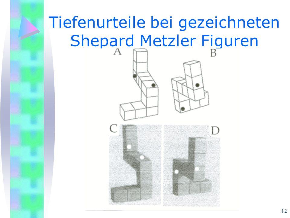 Tiefenurteile bei gezeichneten Shepard Metzler Figuren