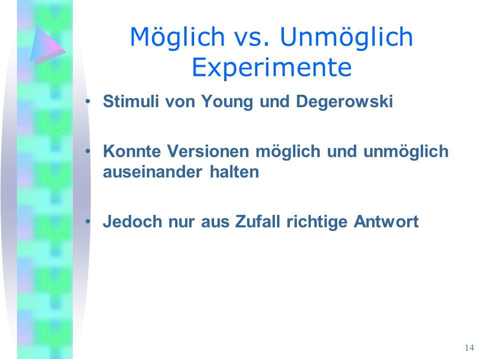 Möglich vs. Unmöglich Experimente