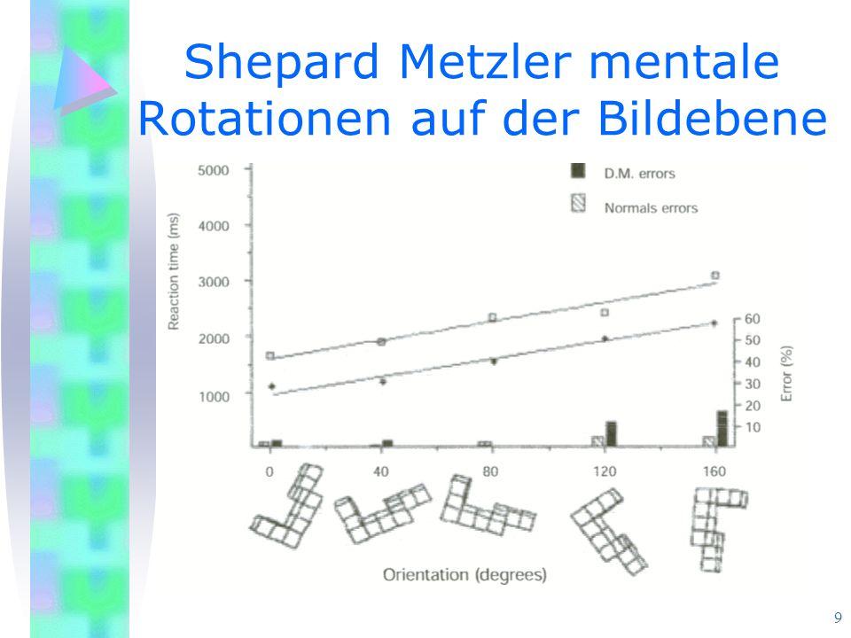 Shepard Metzler mentale Rotationen auf der Bildebene