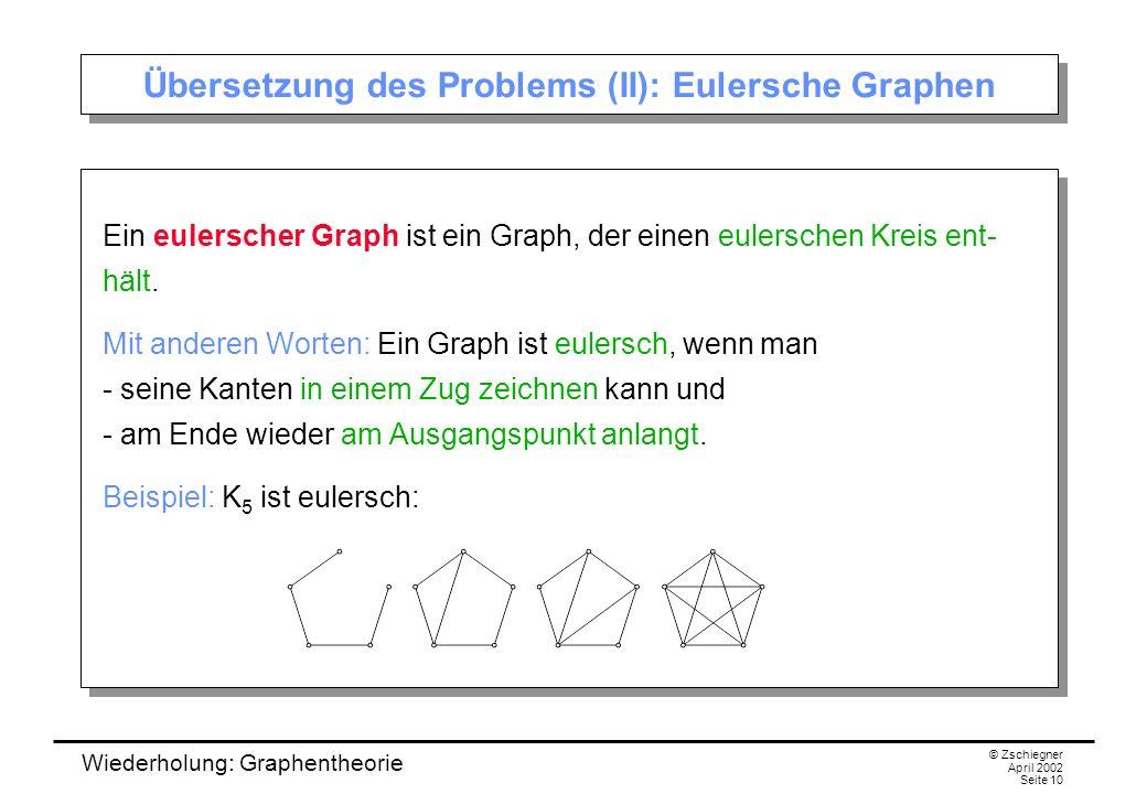 Übersetzung des Problems (II): Eulersche Graphen