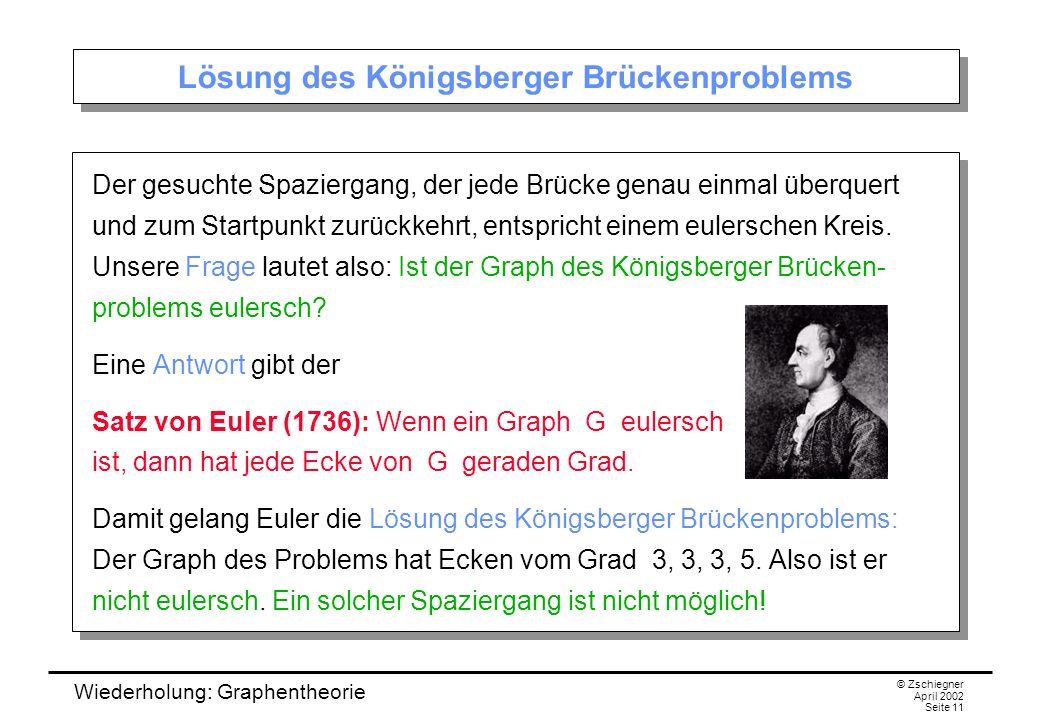 Lösung des Königsberger Brückenproblems