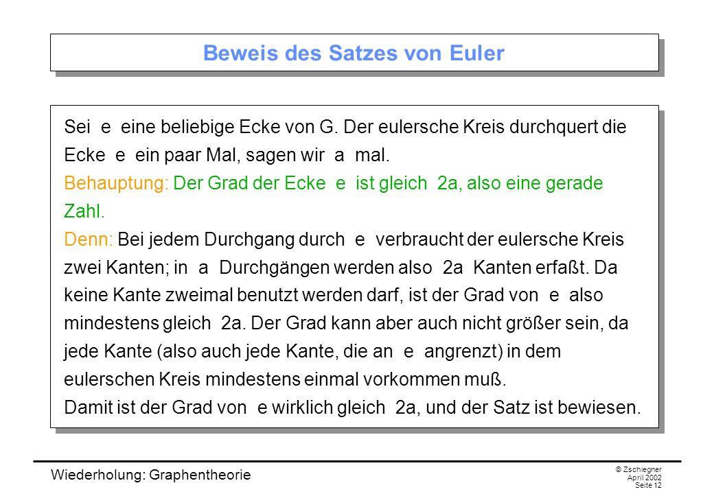 Beweis des Satzes von Euler