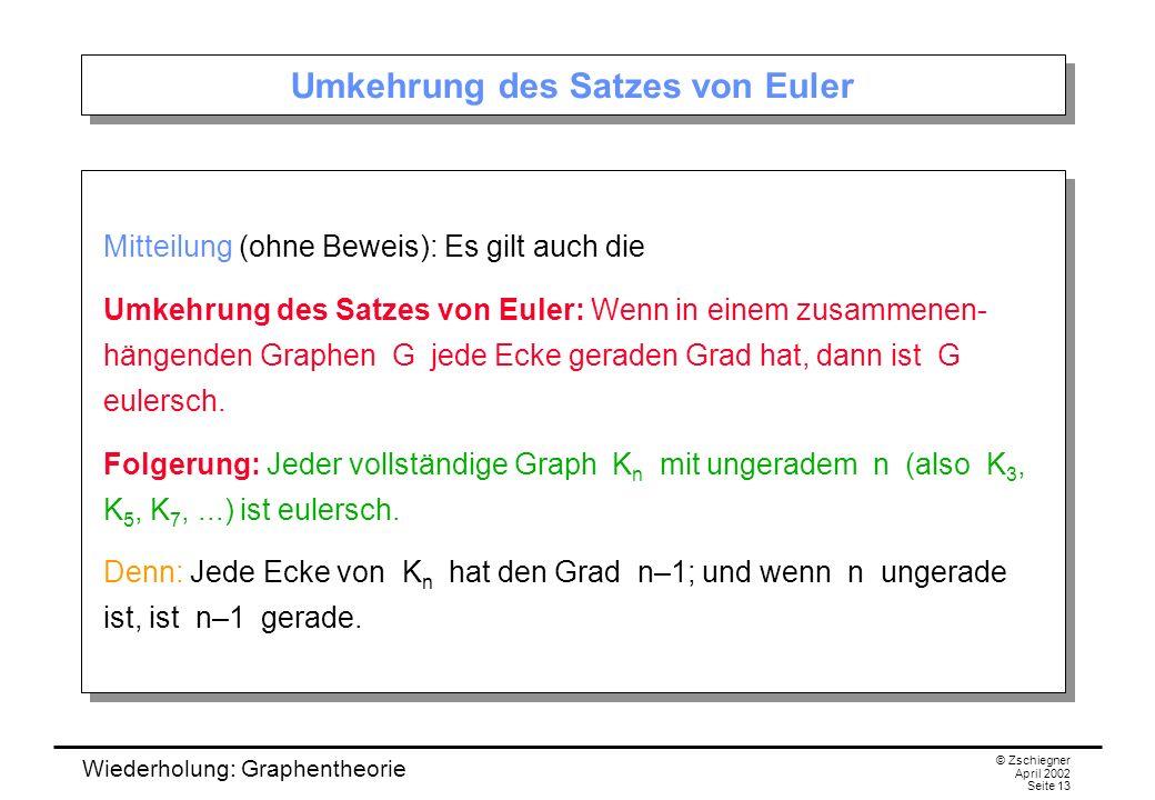 Umkehrung des Satzes von Euler