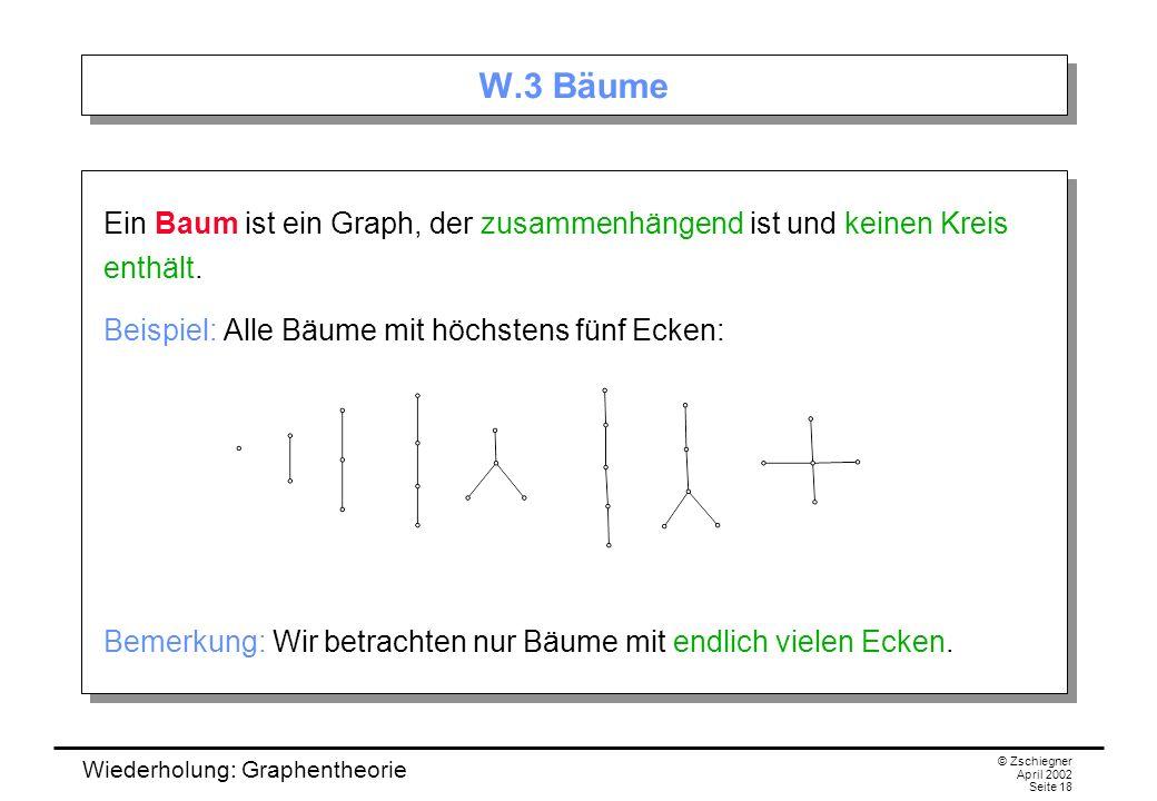 W.3 Bäume Ein Baum ist ein Graph, der zusammenhängend ist und keinen Kreis enthält. Beispiel: Alle Bäume mit höchstens fünf Ecken: