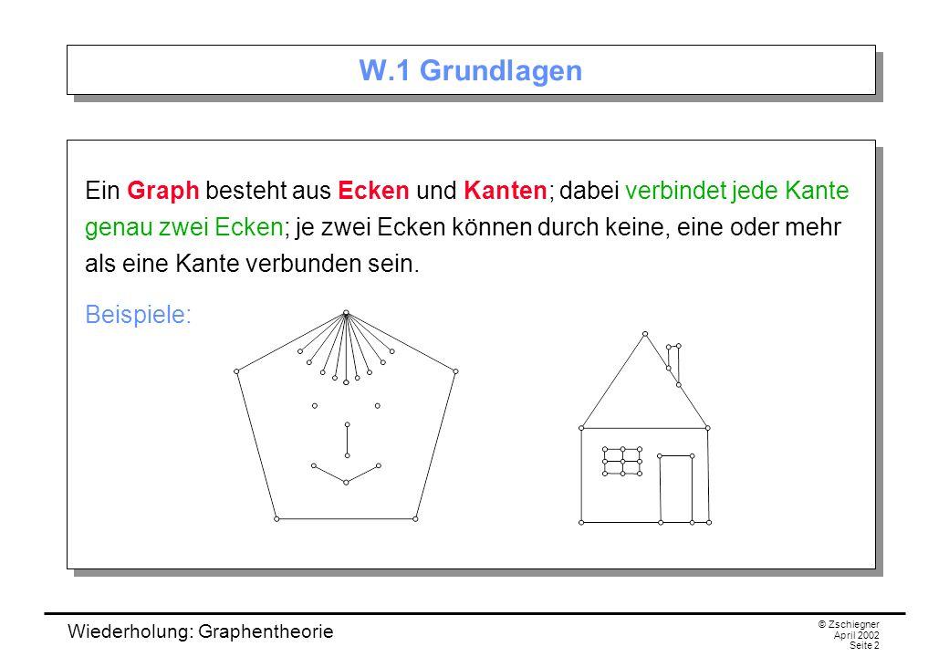 W.1 Grundlagen