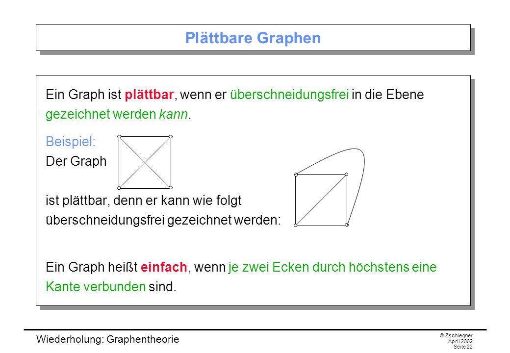 Plättbare Graphen Ein Graph ist plättbar, wenn er überschneidungsfrei in die Ebene gezeichnet werden kann.