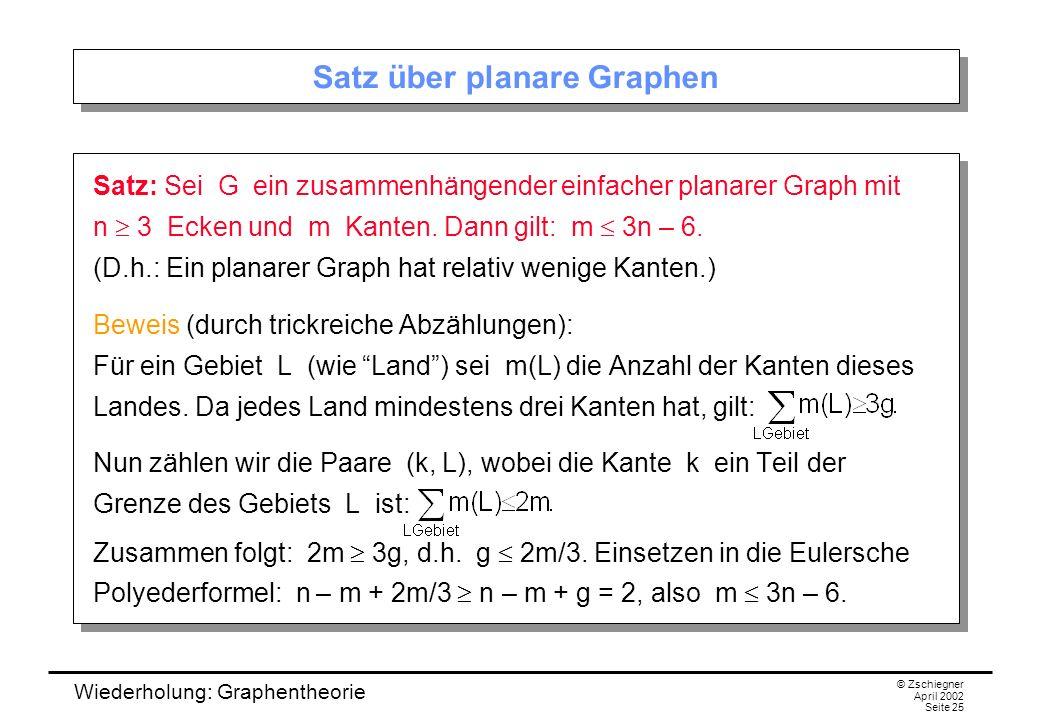 Satz über planare Graphen