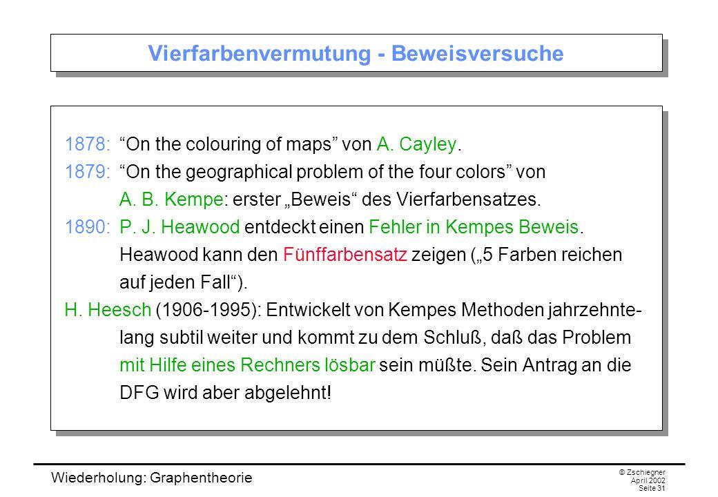 Vierfarbenvermutung - Beweisversuche