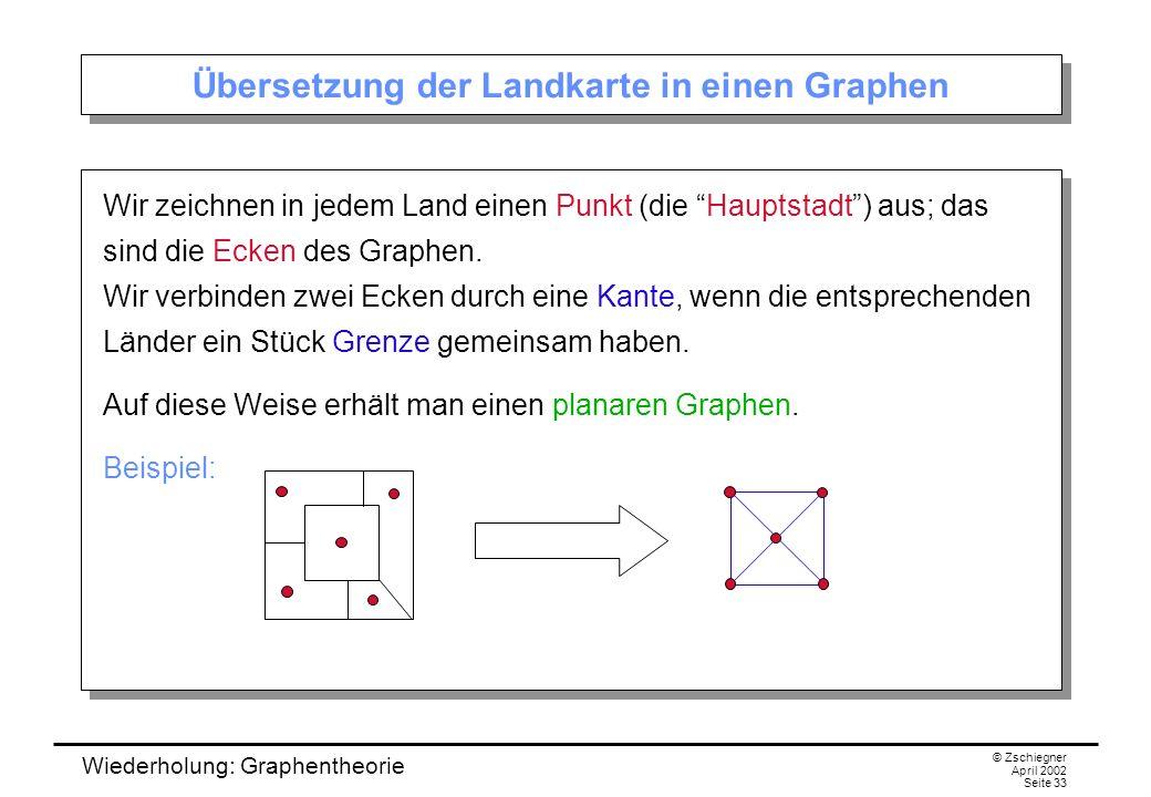 Übersetzung der Landkarte in einen Graphen