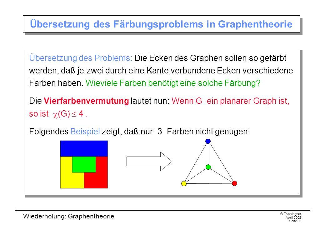 Übersetzung des Färbungsproblems in Graphentheorie