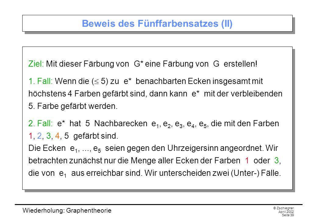 Beweis des Fünffarbensatzes (II)