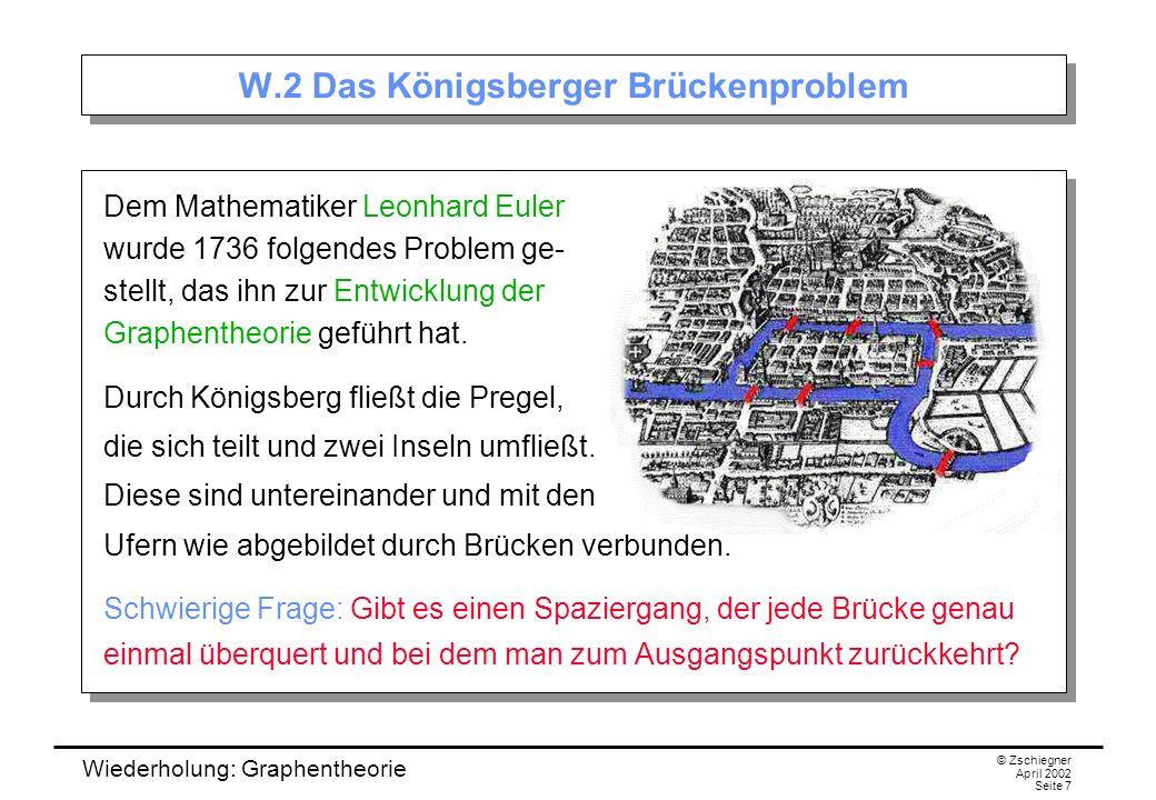 W.2 Das Königsberger Brückenproblem