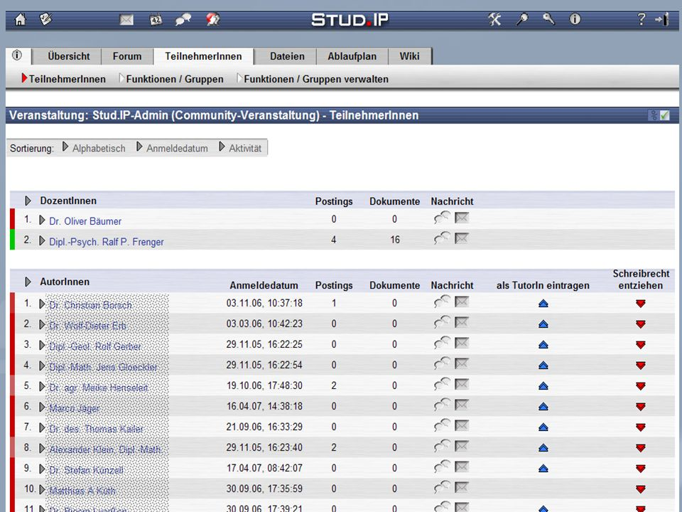 Screenshot: TeilnehmerInnen