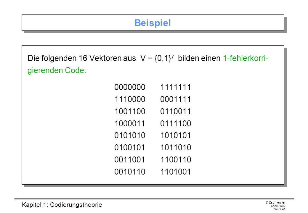 Beispiel Die folgenden 16 Vektoren aus V = {0,1}7 bilden einen 1-fehlerkorri- gierenden Code: