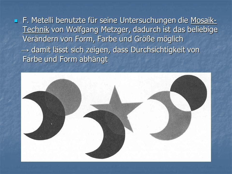 F. Metelli benutzte für seine Untersuchungen die Mosaik-Technik von Wolfgang Metzger, dadurch ist das beliebige Verändern von Form, Farbe und Größe möglich