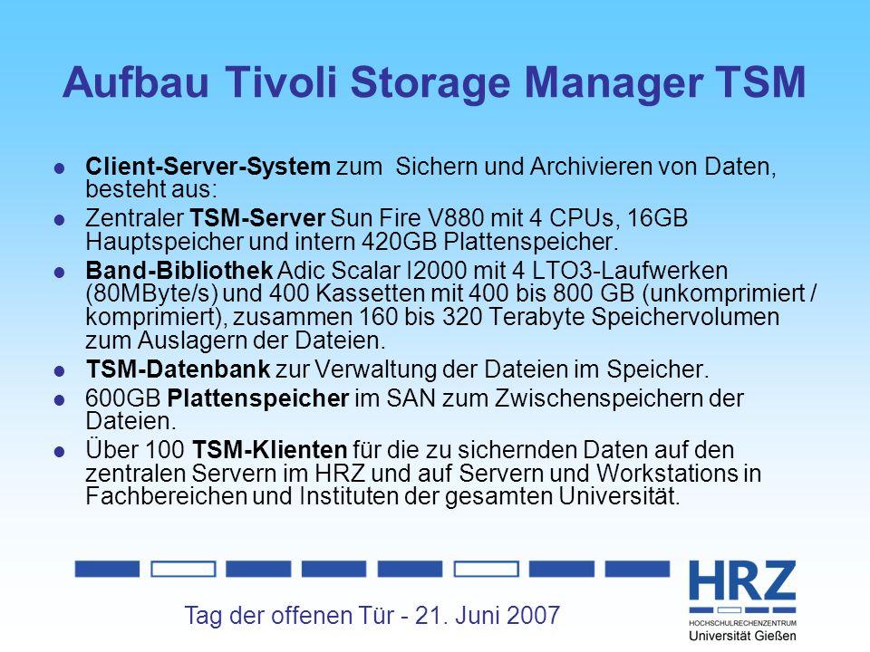 Aufbau Tivoli Storage Manager TSM