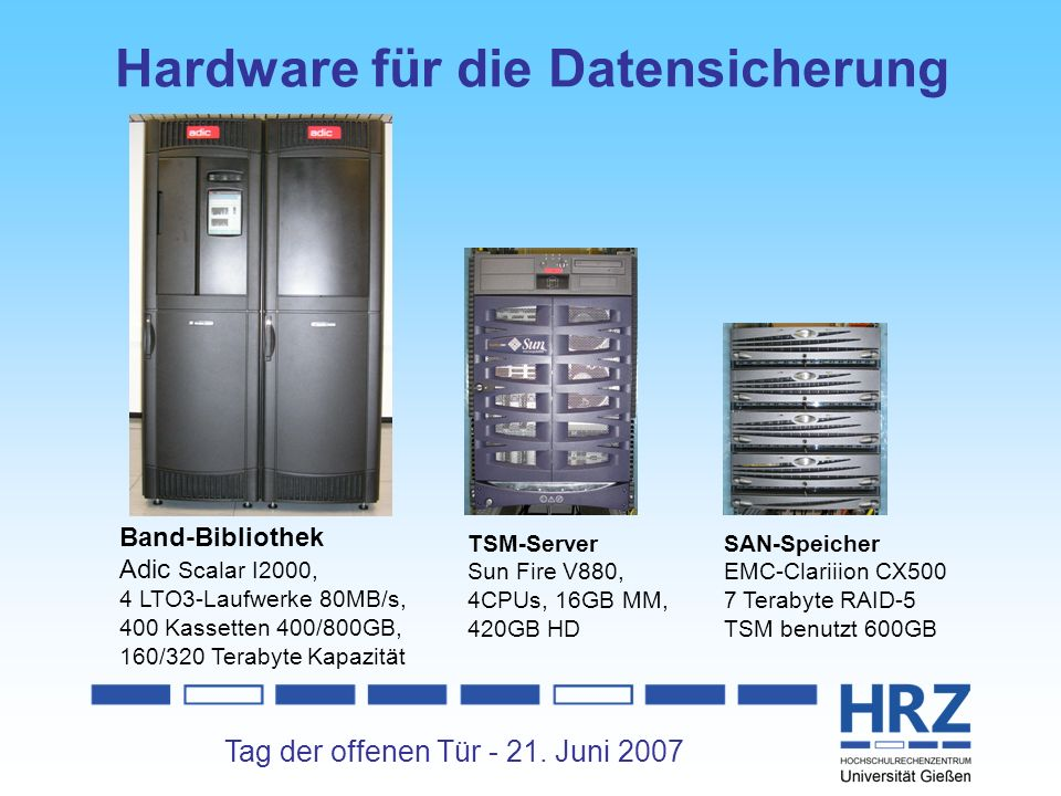 Hardware für die Datensicherung