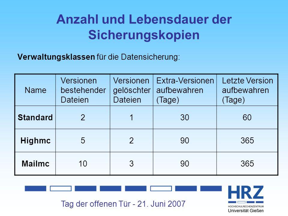 Anzahl und Lebensdauer der Sicherungskopien