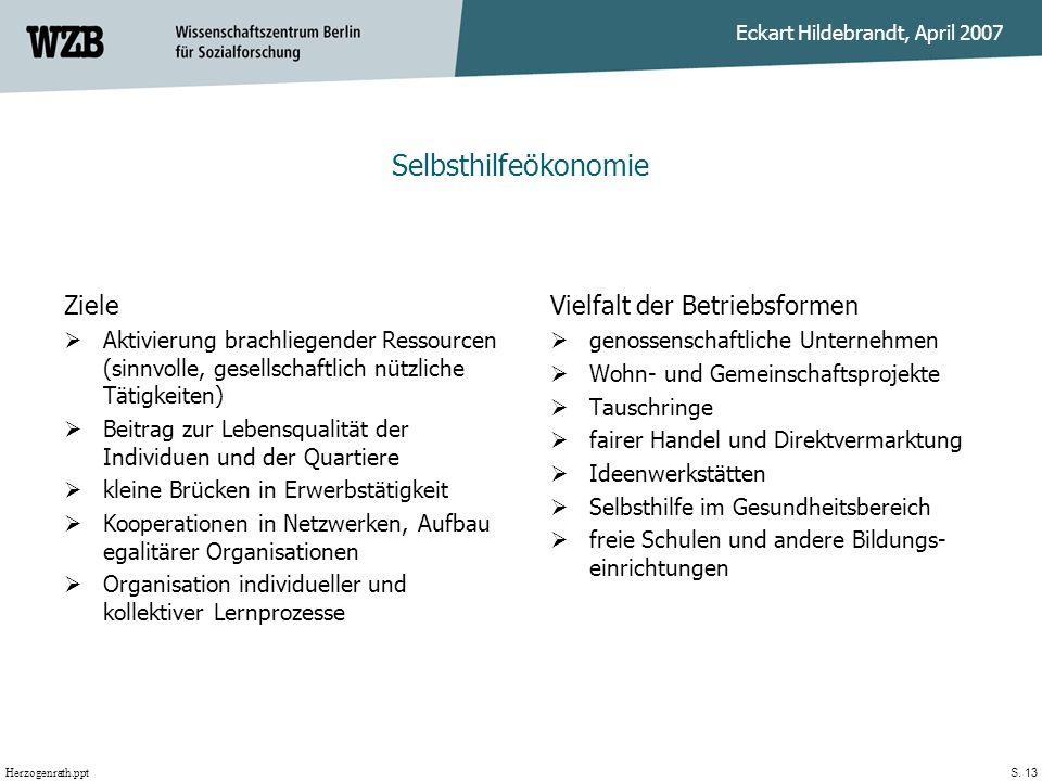 Selbsthilfeökonomie Ziele Vielfalt der Betriebsformen