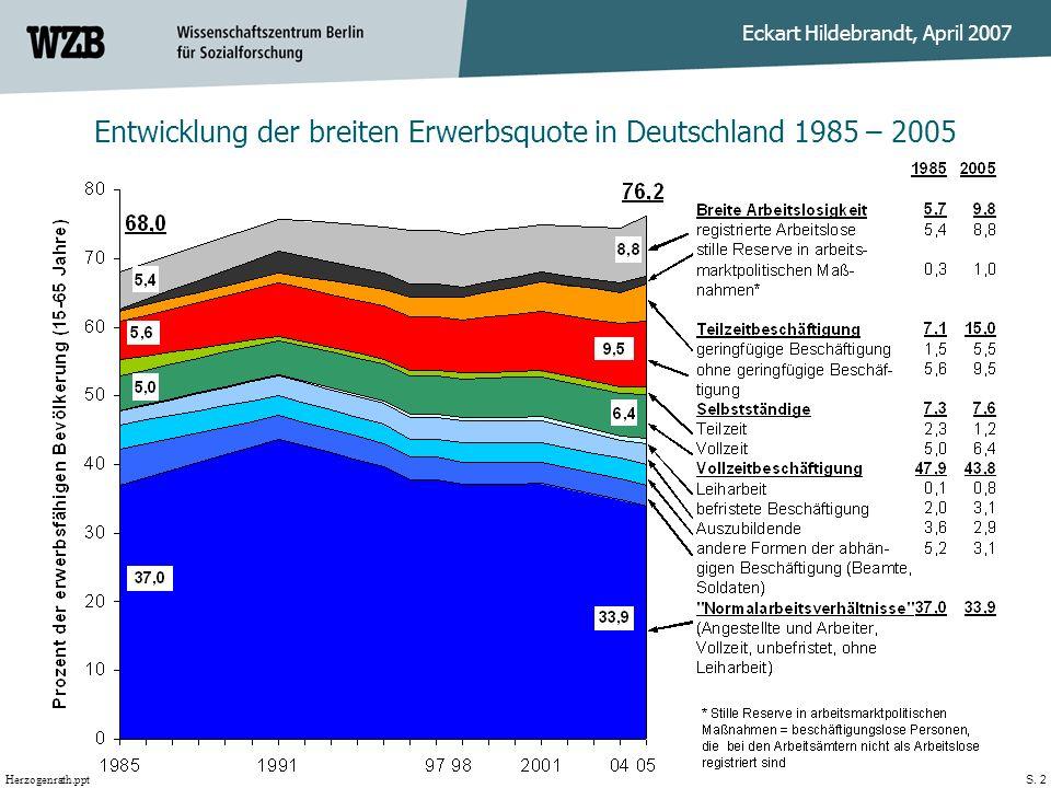 Entwicklung der breiten Erwerbsquote in Deutschland 1985 – 2005