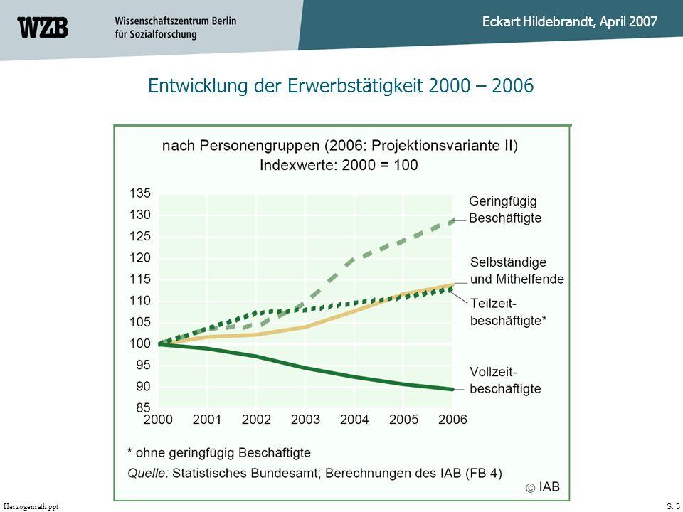 Entwicklung der Erwerbstätigkeit 2000 – 2006
