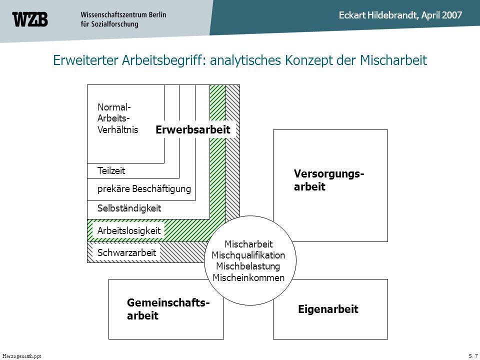 Erweiterter Arbeitsbegriff: analytisches Konzept der Mischarbeit