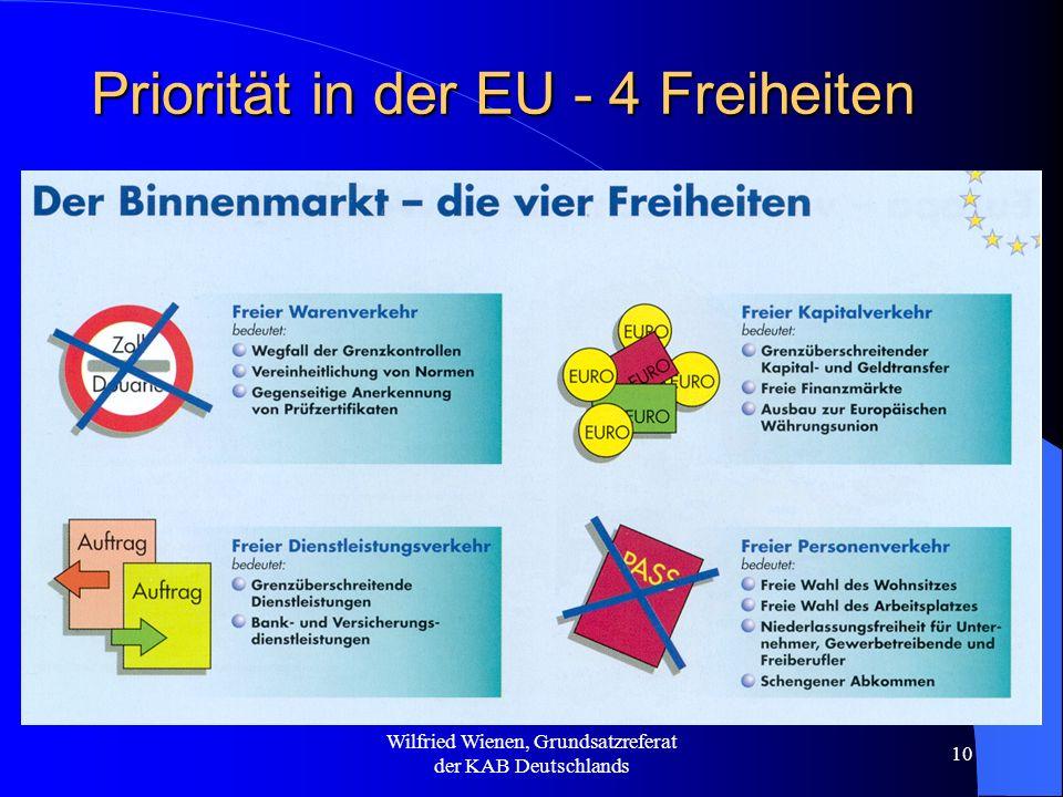 Priorität in der EU - 4 Freiheiten