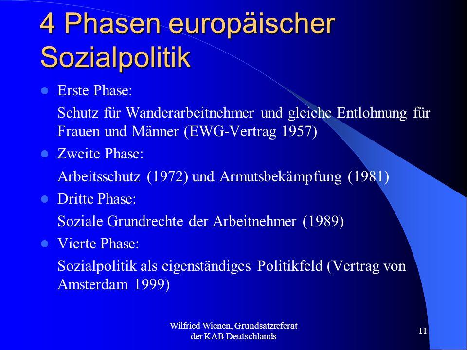 4 Phasen europäischer Sozialpolitik