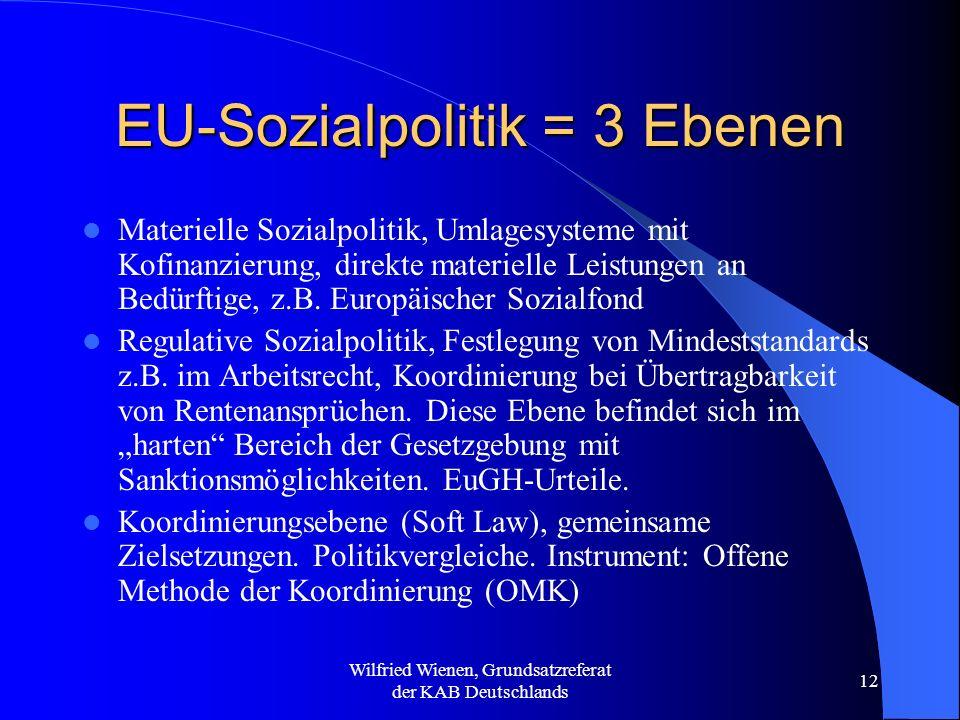 EU-Sozialpolitik = 3 Ebenen