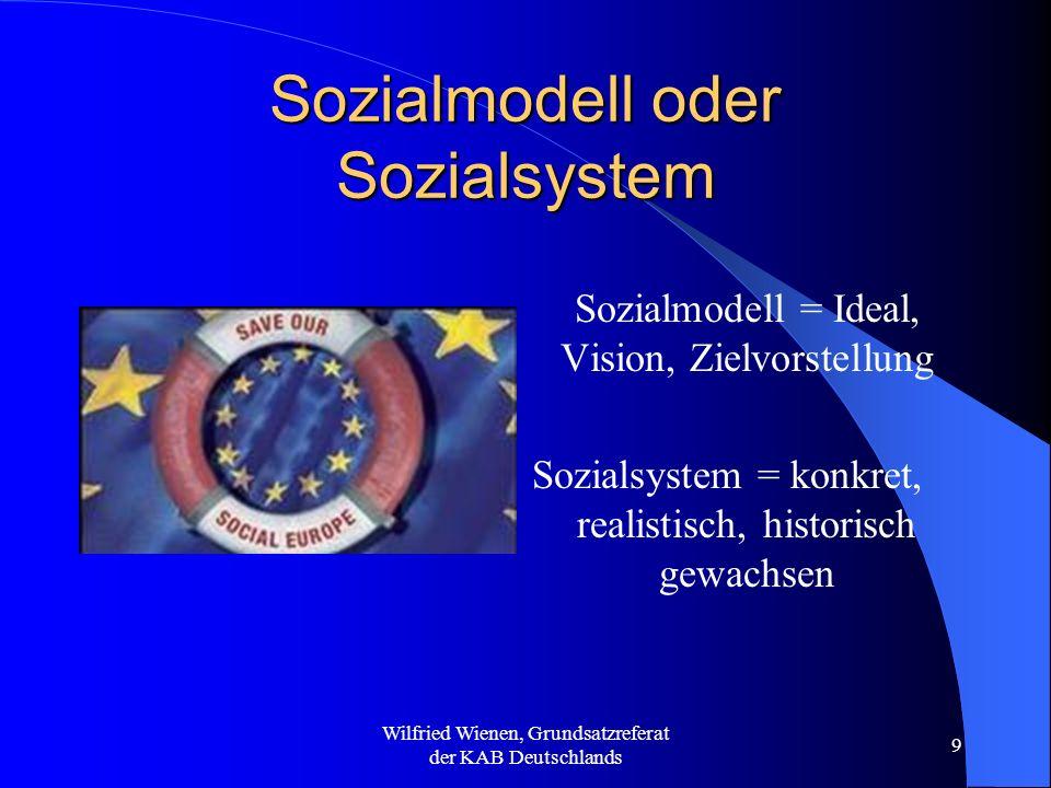 Sozialmodell oder Sozialsystem