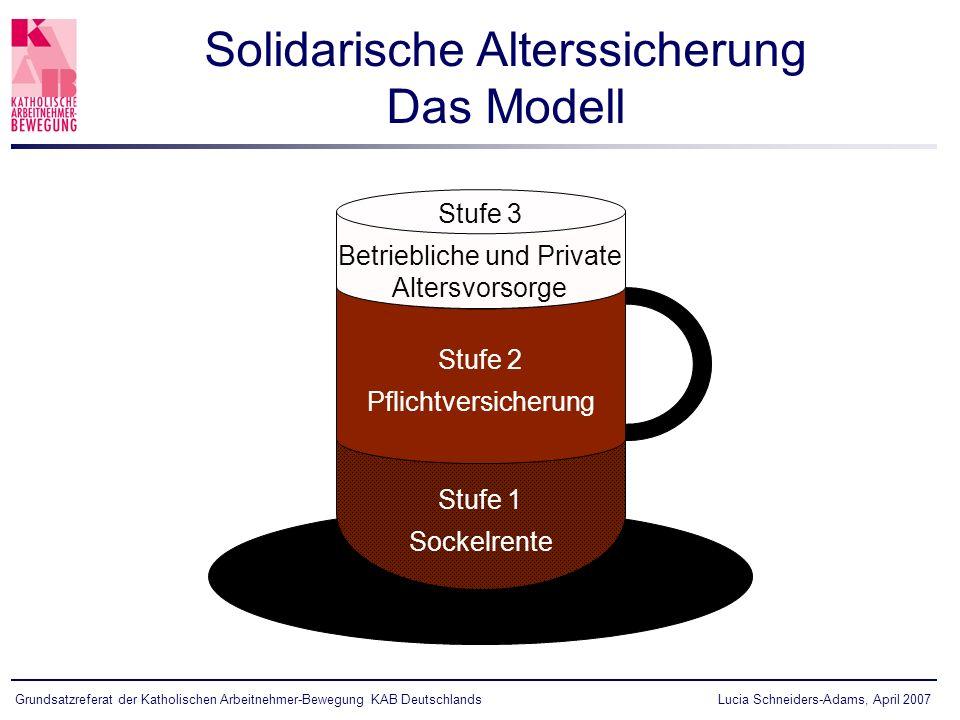 Solidarische Alterssicherung Das Modell