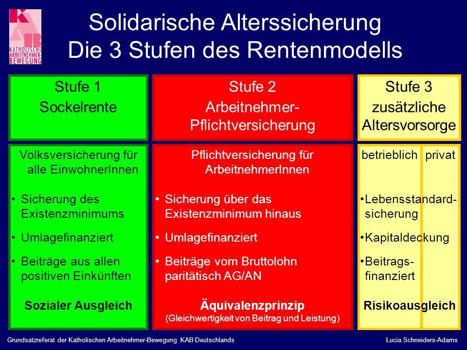 Solidarische Alterssicherung Die 3 Stufen des Rentenmodells
