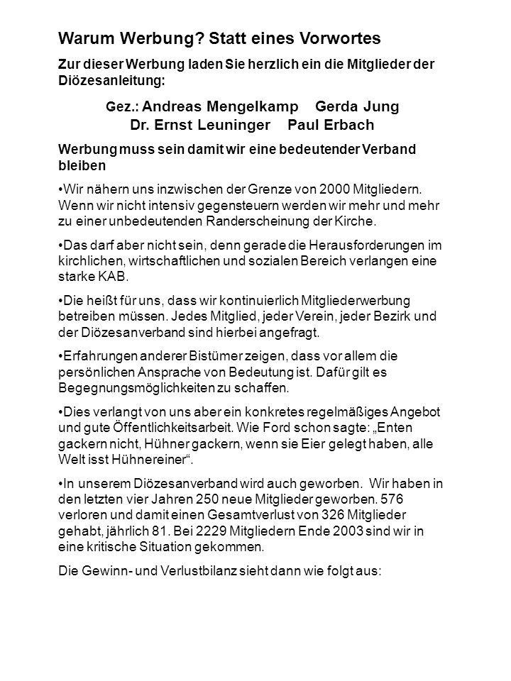 Gez.: Andreas Mengelkamp Gerda Jung Dr. Ernst Leuninger Paul Erbach