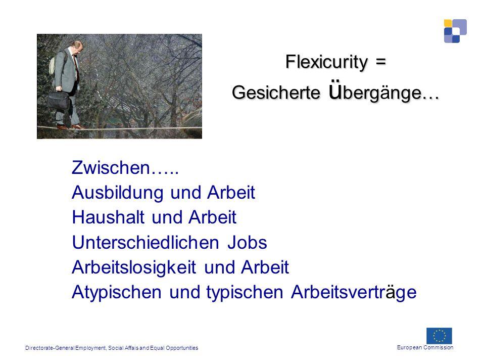 Flexicurity = Gesicherte übergänge…