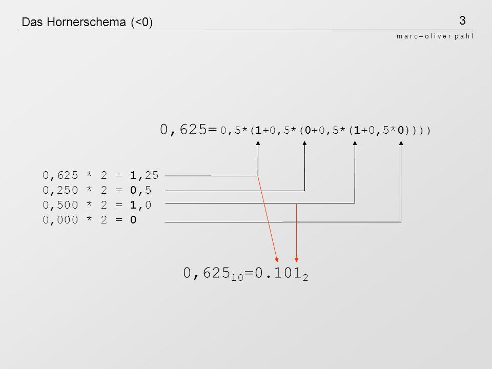 Das Hornerschema (<0)